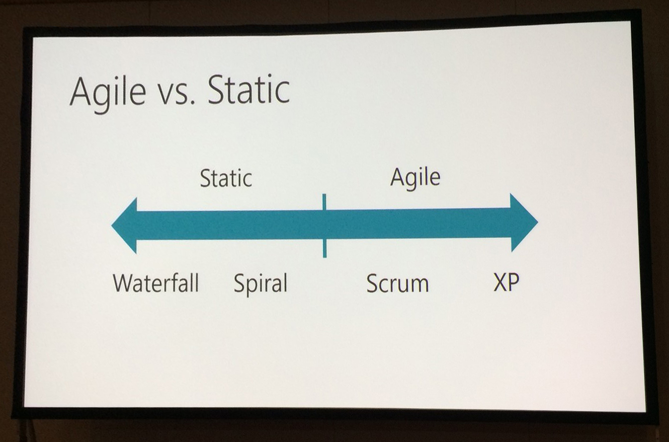 Agile vs Static